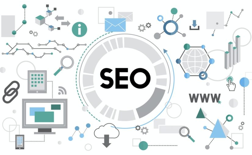 Implementing Basic SEO: